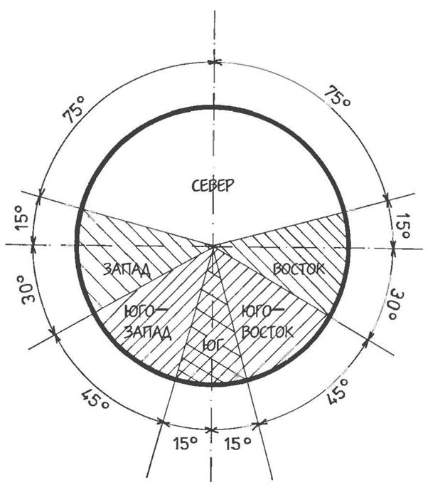 032612 1924 jjd16 Теплопередача