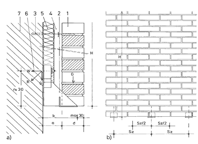 060912 2006 g18 Стены оболочки из кирпича