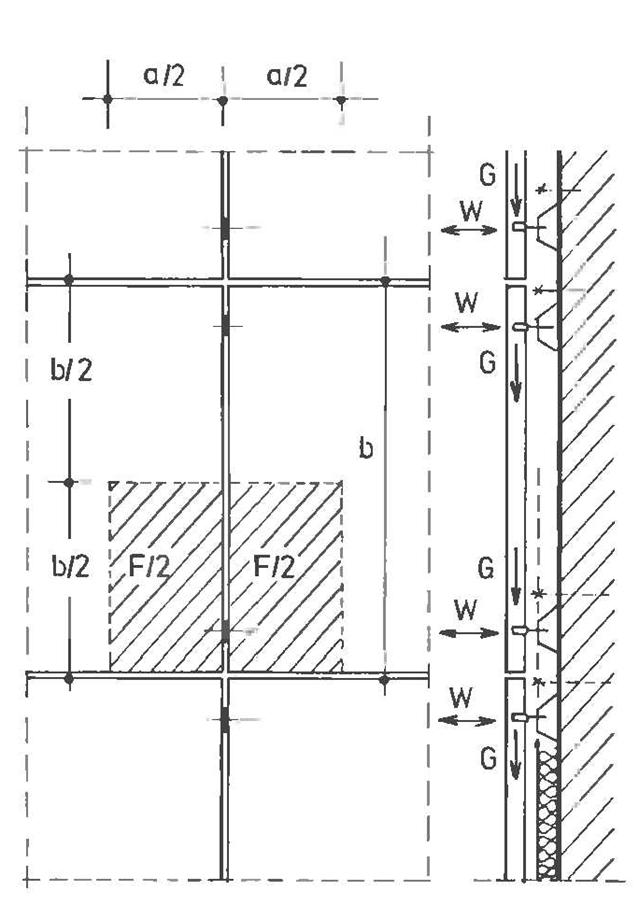061512 0909 4 Стены оболочки с каменным покрытием