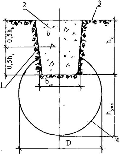062012 1011 8 Устройство фундаментов в вытрамбованных котлованах