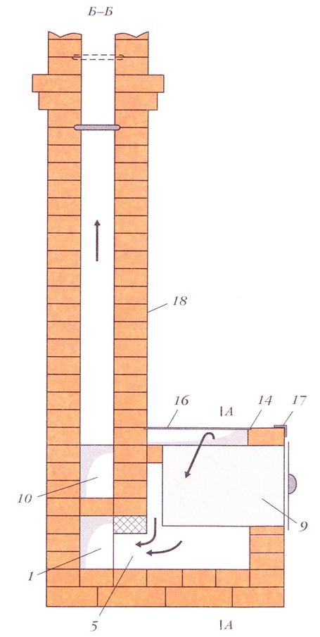 071212 2022 28 Печь со щитком (вариант 1)