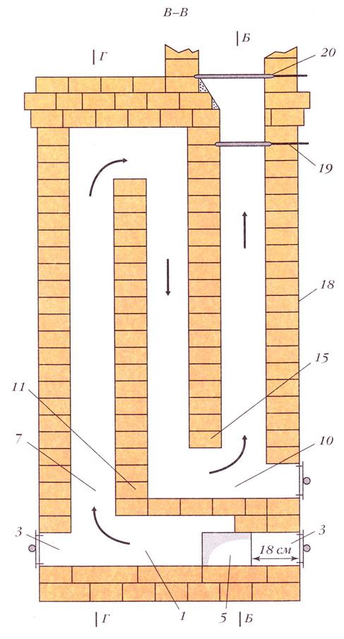 071212 2022 30 Печь со щитком (вариант 1)