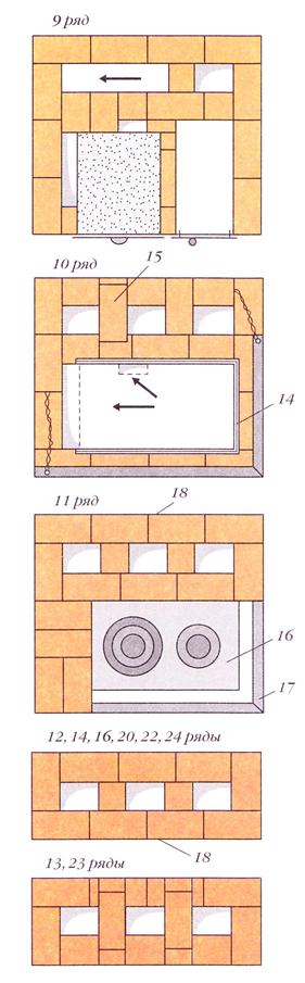 071212 2022 32 Печь со щитком (вариант 1)