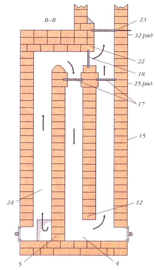 071912 2039 7 Печь со щитком (вариант 3)