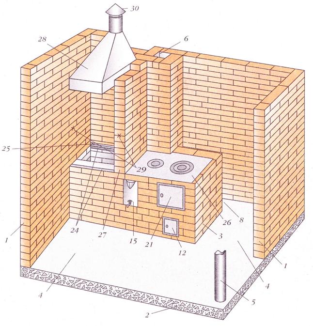 093012 1724 13 Комбинированная печь для летней кухни
