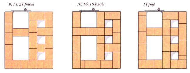 093012 1724 9 Печь с двумя шкафами