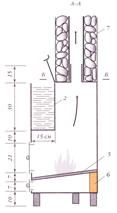 101512 1756 16 Железная печь бочка