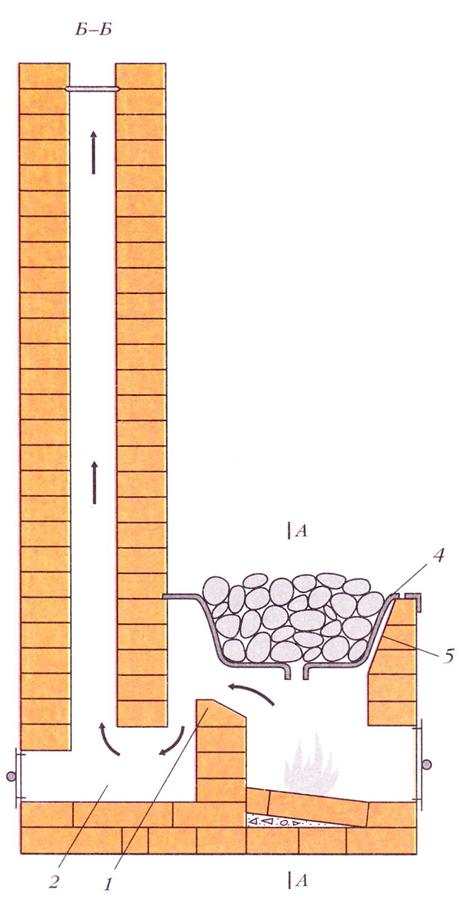 101512 1756 24 Печь из раковины мойки