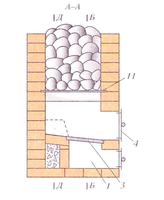 102512 1759 4 Печь с открытыми камнями