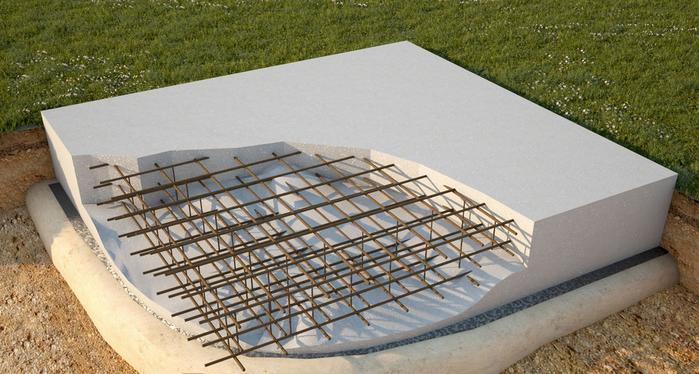 4 Виды конструкций и устройство фундаментов для частного дома