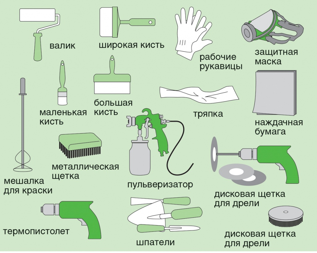 Инструменты для грунтования стен