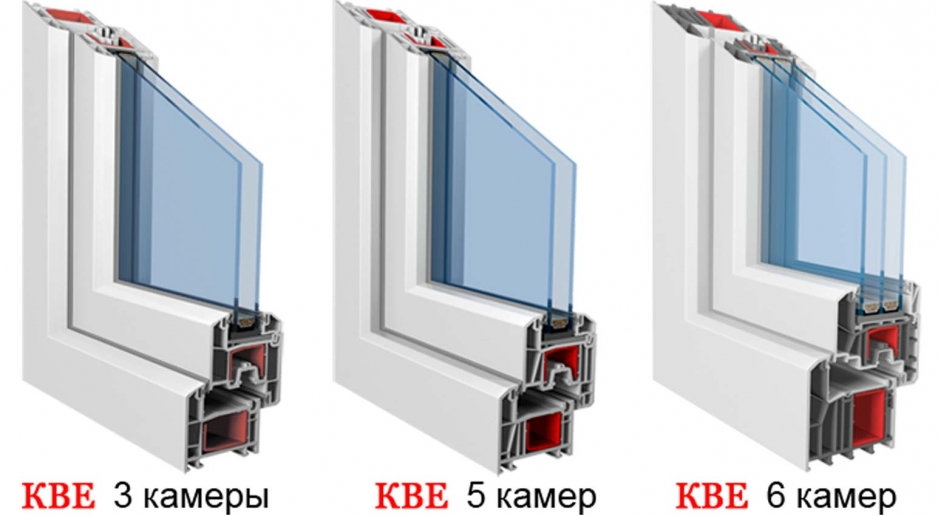 31 Профильные системы KBE ― гарантия тепла и уюта вашего дома